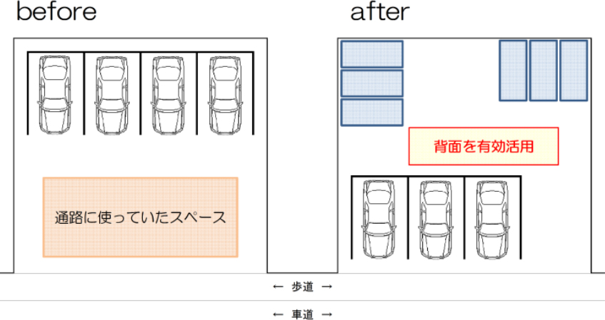 駐車場の有効活用(バイクボックス)